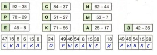 Урок 13 Вычитание двузначных чисел 9