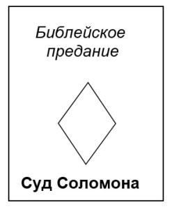 Суд Соломона модель обложки