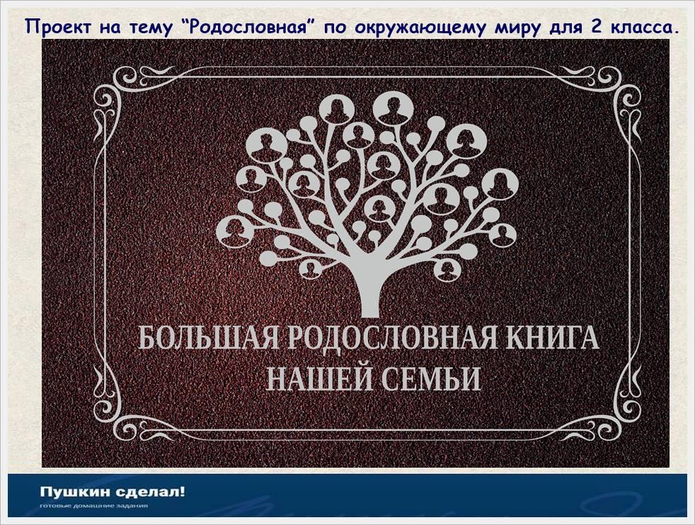 презентация по проекту Родословная