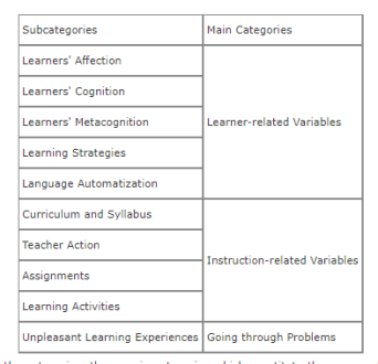 The Three Main Causes Of a Language Learning Plateau