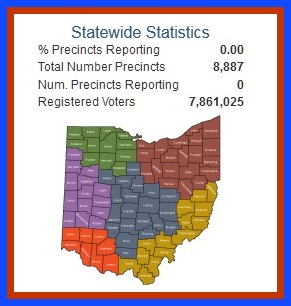 Ohio Election