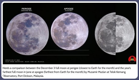 Moon Facts