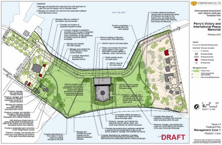 Perry's Victory Landscape Treatment Plan