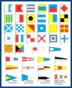 Racing Code Flags