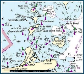 South Passage