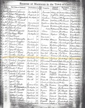 Register of Marriages Castleton, Richmond Co., N.Y. Charles Heap