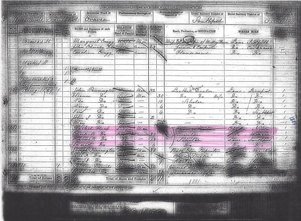 1881 UK Census Southport, Lancashire, England