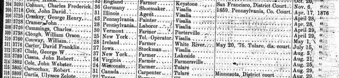 California Voter Registers 18661898-4 crop