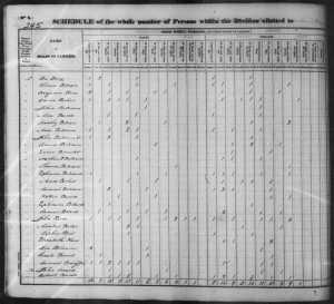 1830 US Census Charlestown New Hampshire