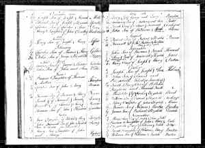 Warwickshire, England, Baptisms, Marriages, and Burials, 1535-1812
