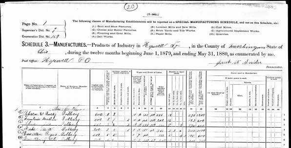 1880 Schedule 3 - Manufactures Hopewell Township, County of Muskingum State of Ohio