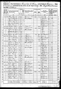 1860 US Census Scotsburg, Fresno County, California