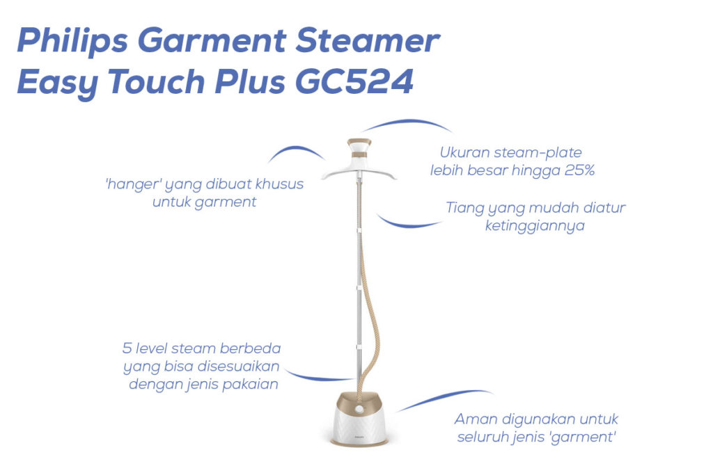 PHILIPS GARMENT EASY TOUCH PLUS GC524