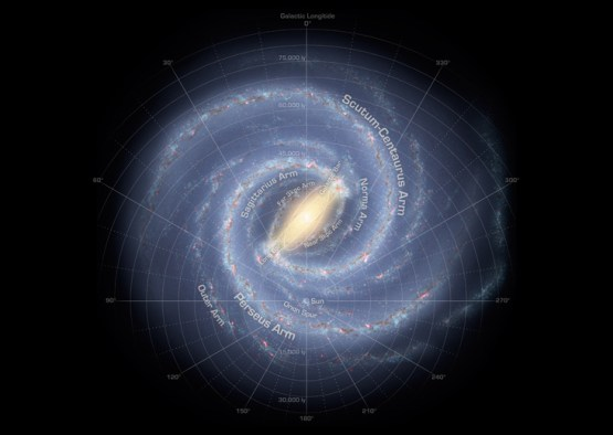 milky way, phys.org, great central sun, saggitarius a