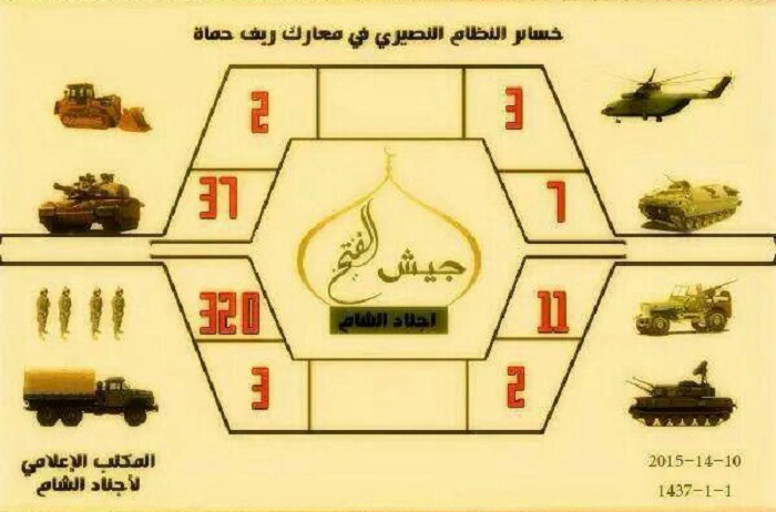 Infografika o gubicima režimskih snaga u Hami (do 14. oktobra)