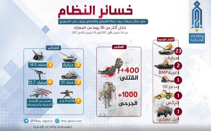 Infografika Hama