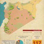 Mapa vojnog prisustva Hezbollaha u Siriji