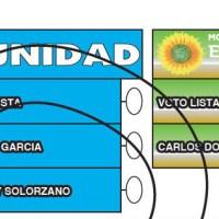 CNE admitió un candidato homónimo a Ismael García en Aragua