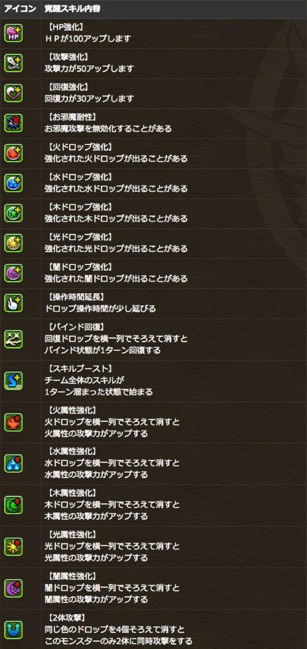 Kakusei itibu 20130910