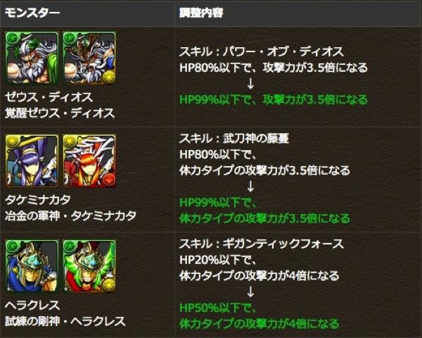 Monster powerup 20140319 3