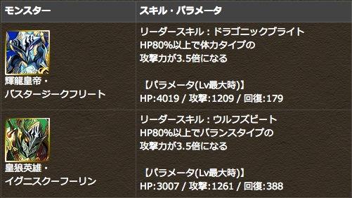 Powerup kyukyoku 20140224 2