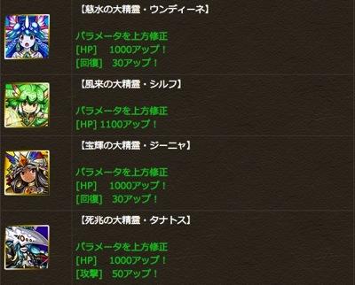 Seiyo seirei skil 20131024 1