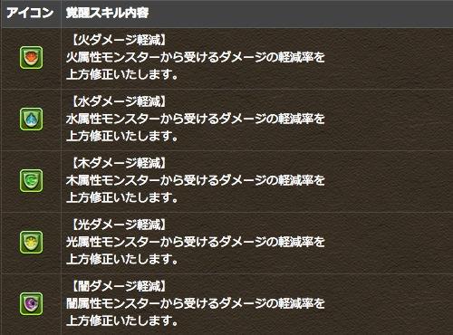 Update 20140121 13