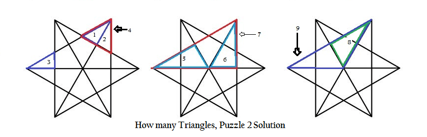 number of triangles in green triangle