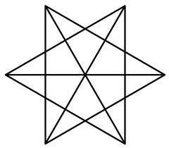 how many triangles are there - puzzle 2