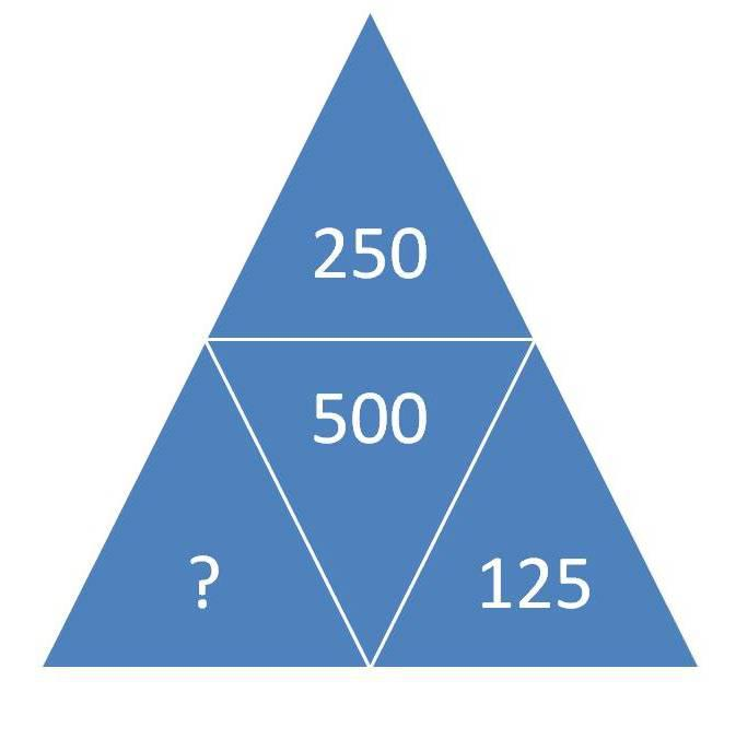 Whats the missing number in the triangle