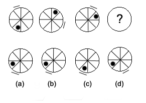 picture puzzle - circle dot and line