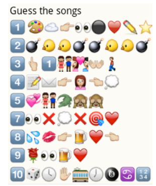 Guess the songs from whatsapp emoticons puzzle
