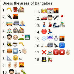 Guess areas of Bangalore - whatsapp puzzle