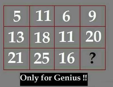 5    11 6    9 13 18 11 20 21 25 16  ?
