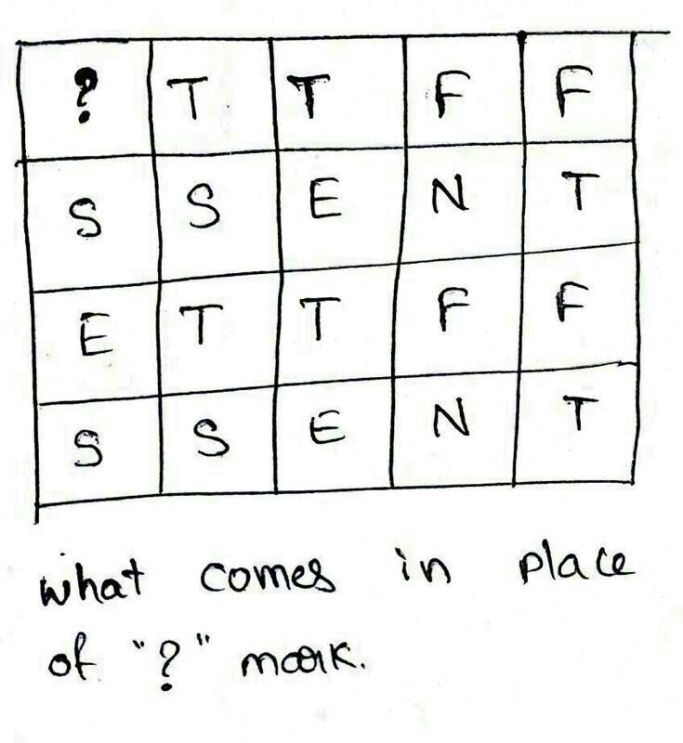alphabetical puzzle, question mark should be replaced by ?
