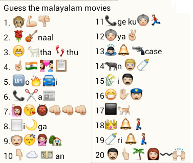 Guess the malayalam movies