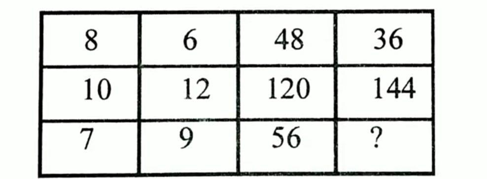 8,6,48,36 | 10,12,120,144 |7,9,56,?