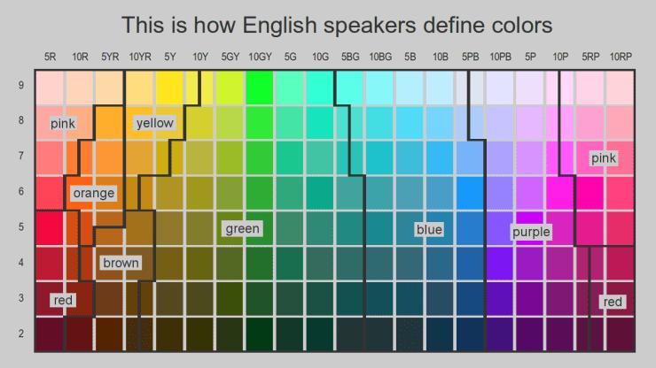 English Color Names Chart