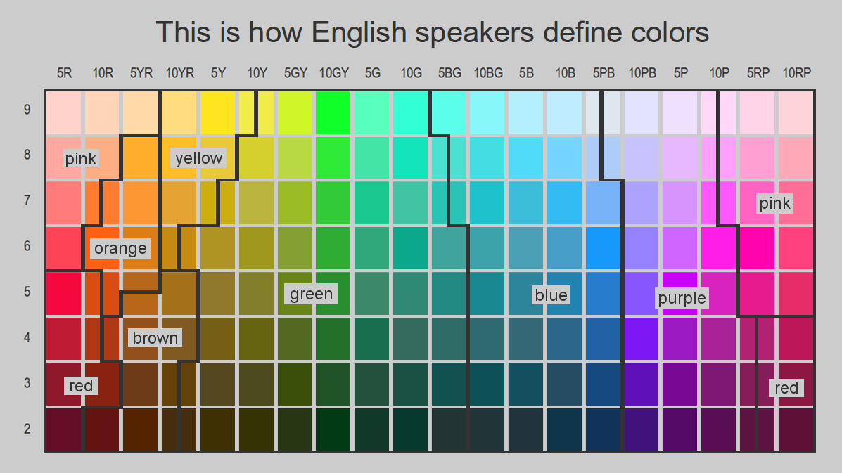Which green is different puzzlewocky chart of english color names chart by roberson et al snazzed up by puzzlewocky nvjuhfo Images