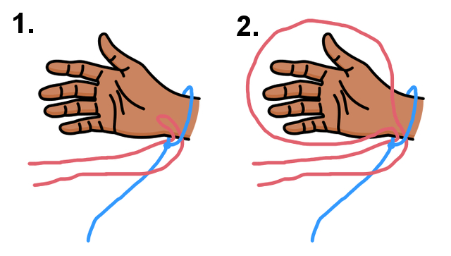 String Handcuffs Puzzle Steps 1 and 2
