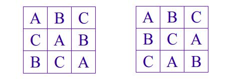 Latin Squares Order 3