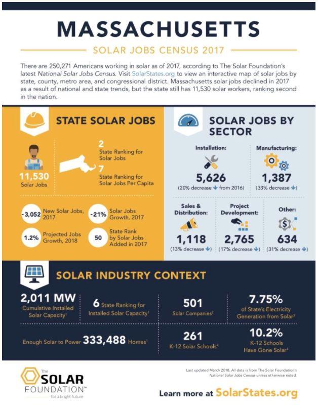 solar.state