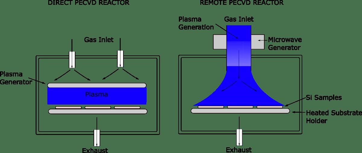 PECVD REactor.png
