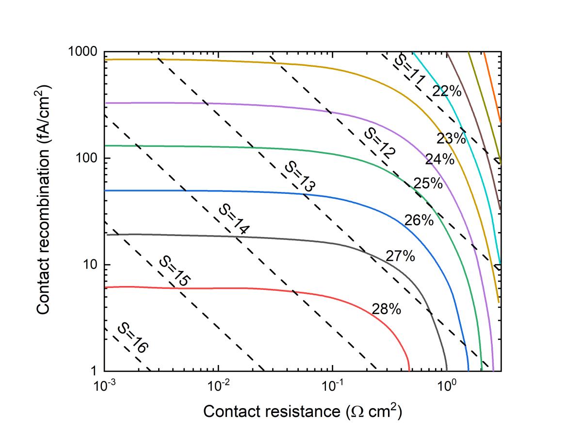 Brendel_efficiency_Graph