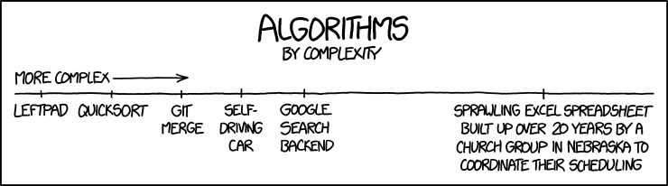 Types Algorithms Computer Science