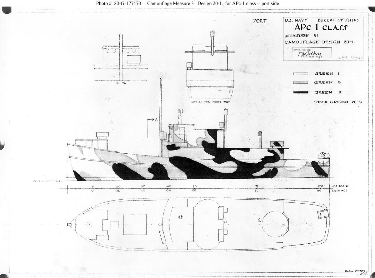 The Pacific War Online Encyclopedia Apc Class U S