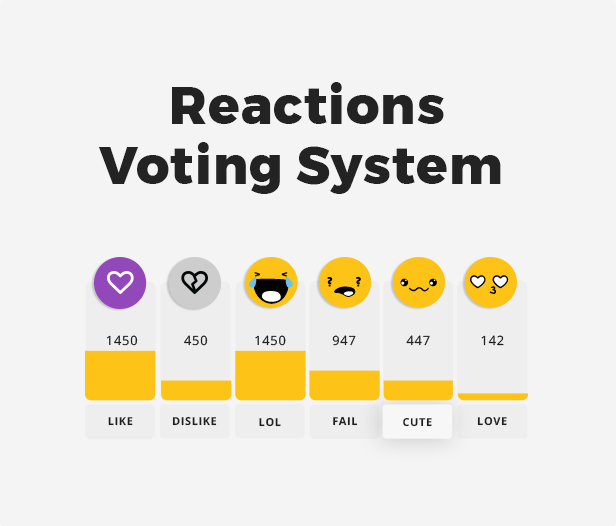 Reactions Voting System