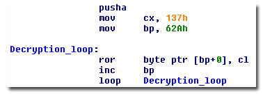 infected MBR decryption loop
