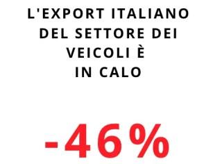 crisi export