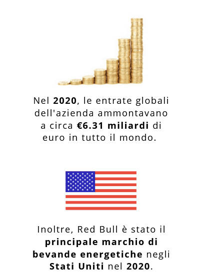 Dati Red Bull - PXR Italy